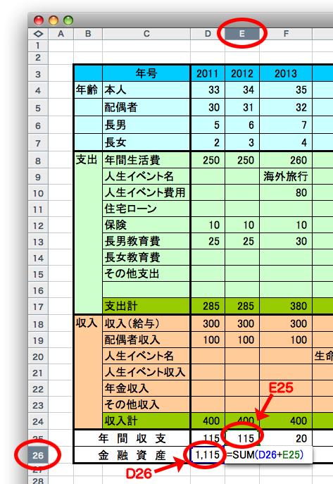 キャッシュフロー表金融資産計算3