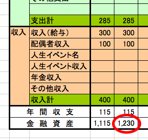 キャッシュフロー表金融資産計算4
